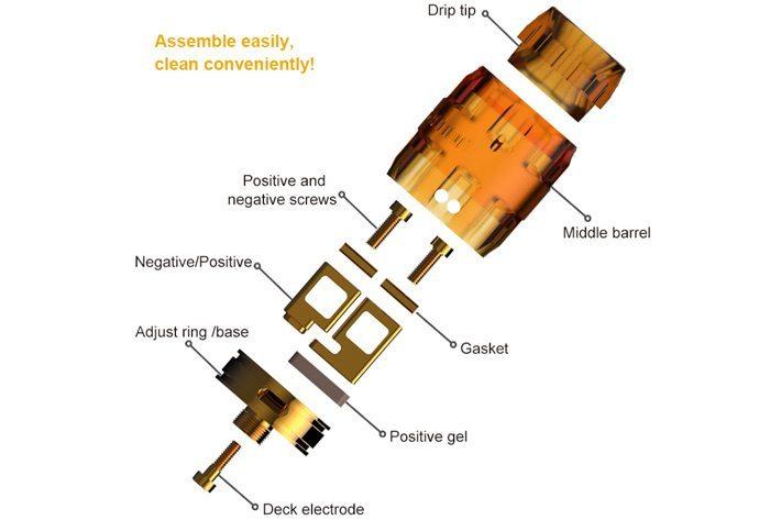 golden-armor-components.jpg