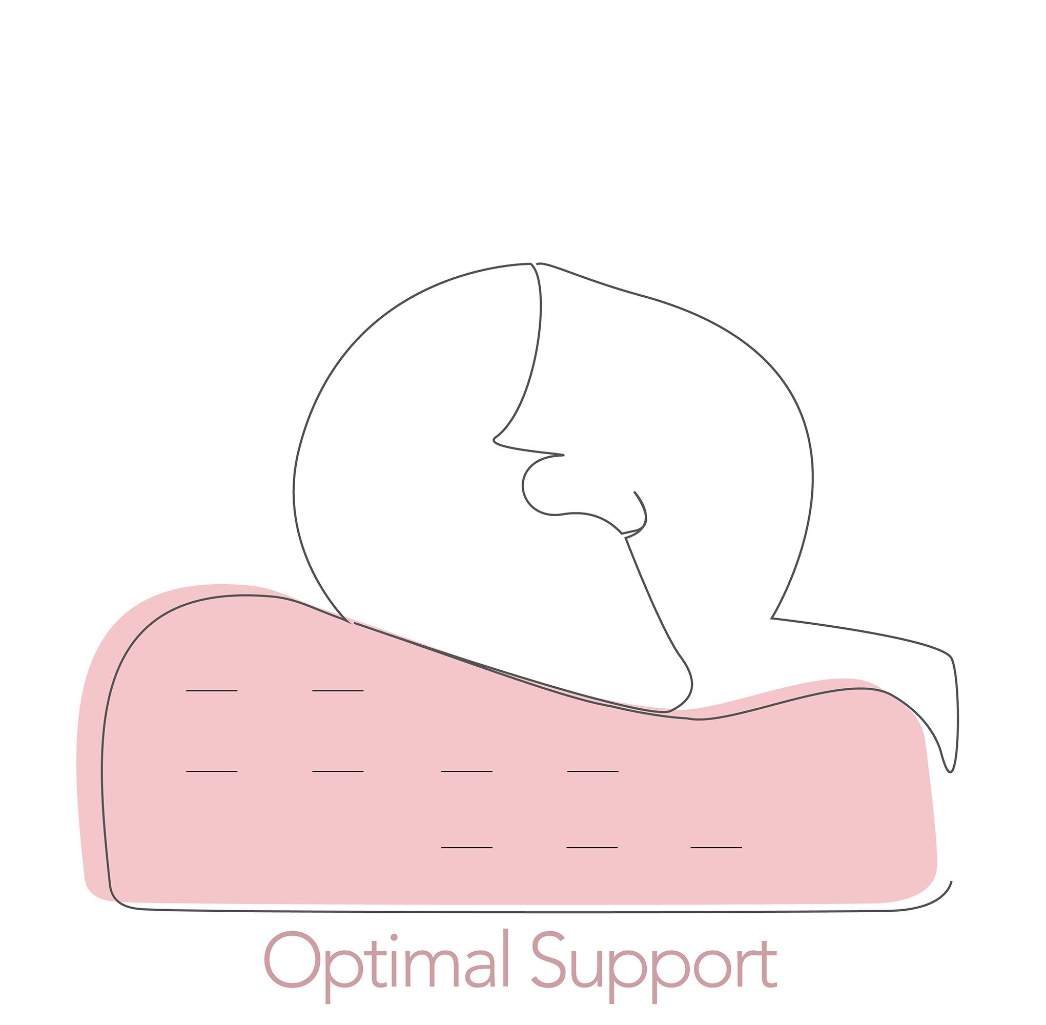 -WB Optimal Support.jpg