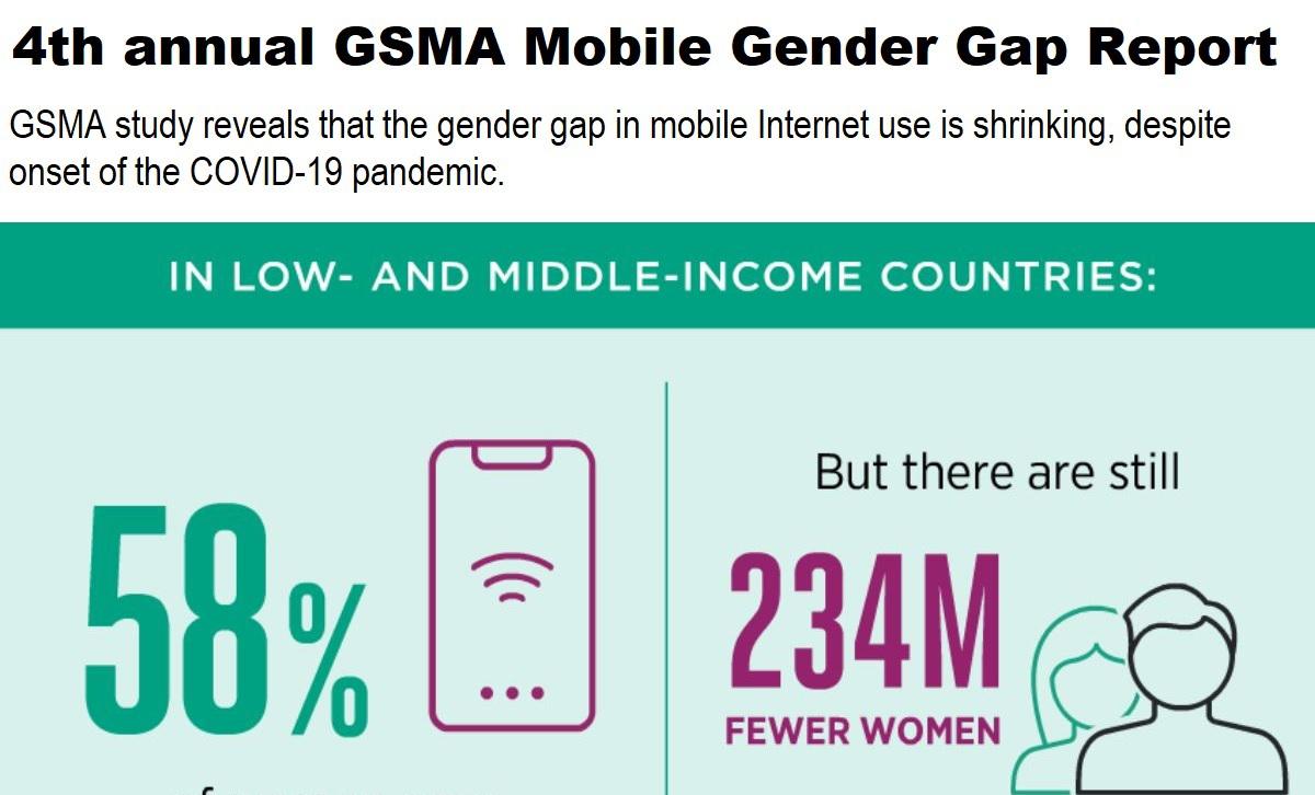 4th Annual GSMA Mobile Gender Gap Report