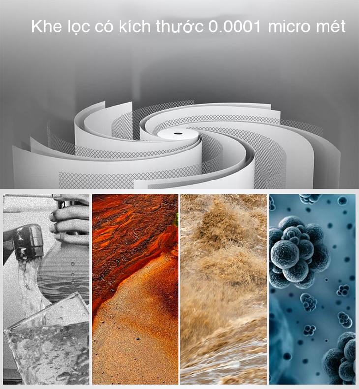 Công nghệ lọc nước RO