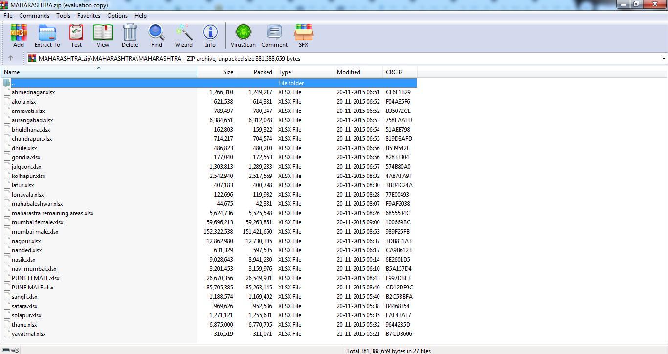 All India Database Free Sample
