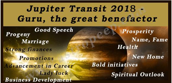 Jupiter Transit 2018 Homa Prayers for prosperity-progeny