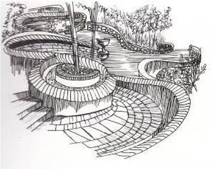 Maze in the Garden of Five Senses