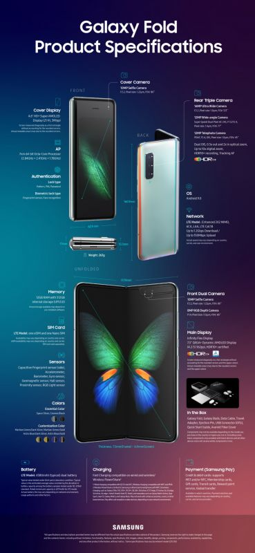 samsung galaxy fold infographic