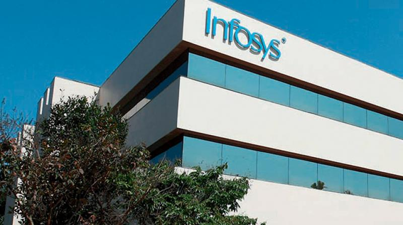 Infosys announced that they have terminated the three employees.