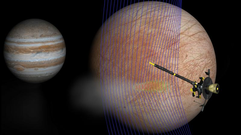 The findings support other evidence of plumes from Europa, whose ocean may contain twice the volume of all Earth's oceans. (Photo: NASA)