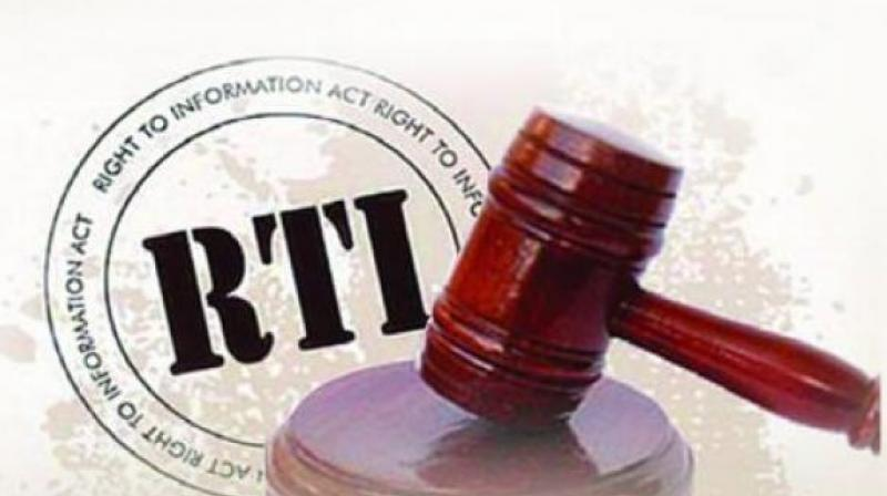 Checks and balances are the very foundation of a democracy, and bringing public institutions, including the Supreme Court, under the RTI is a major check.