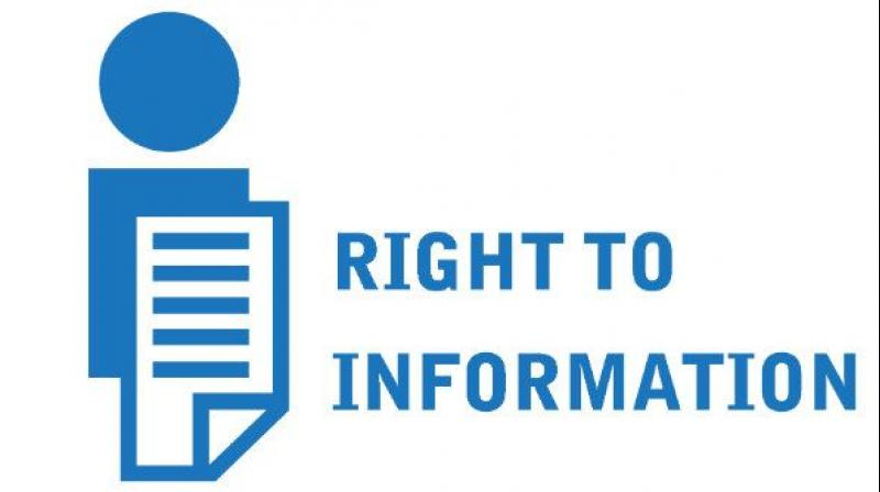 There have been allegations that the government has tried to dilute the RTI Act ever since its inception. (Representational image)