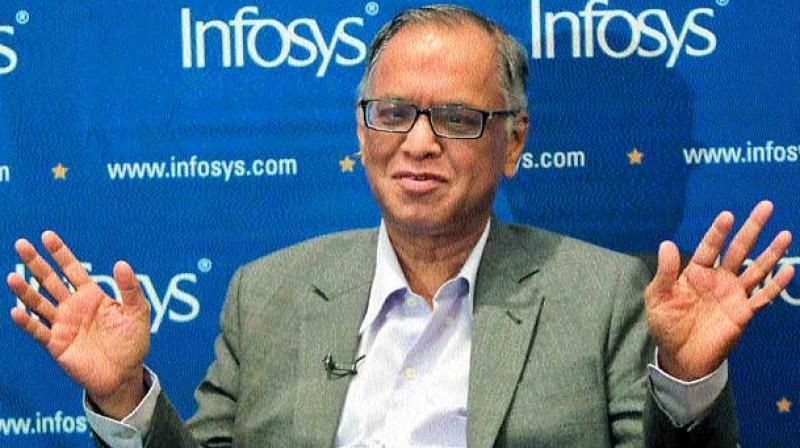 Founder chairman of Infosys N.R. Narayana Murthy