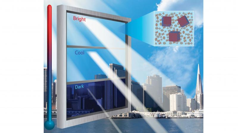 The smart window glass switches between transparent and opaque states and can change its tint as per the occupant's need.