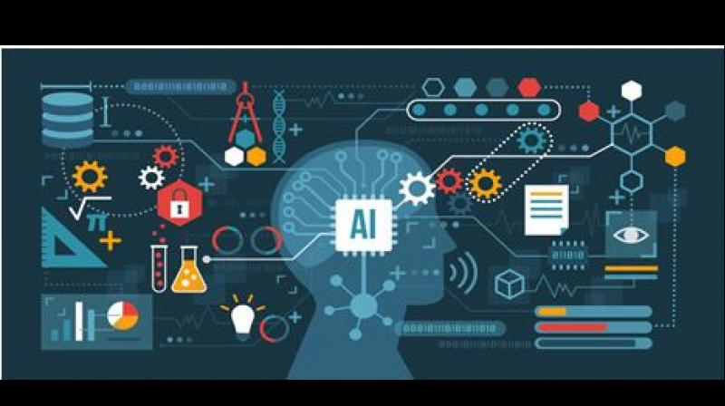 Enabling AI can take the marketing automation to next level in your marketing strategies helping Building trust overtime with clients and customer acquisition. — By arrangement