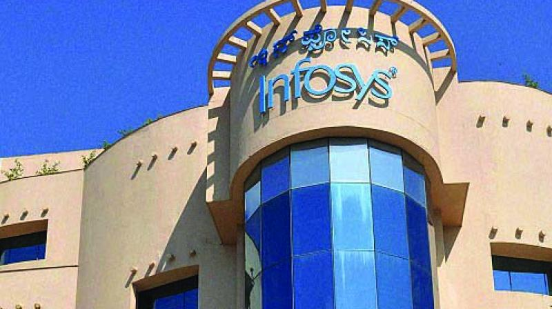 Infosys has increased its revenue growth guidance for FY20 to 8.5-10 per cent in constant currency.
