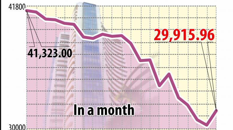 The equity markets are down 35 per cent since the coronavirus scare began.