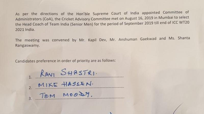 Shastri has been reappointed for a two-year period, ending with the 2021 T20 World Cup in India. (BCCI/Twitter)