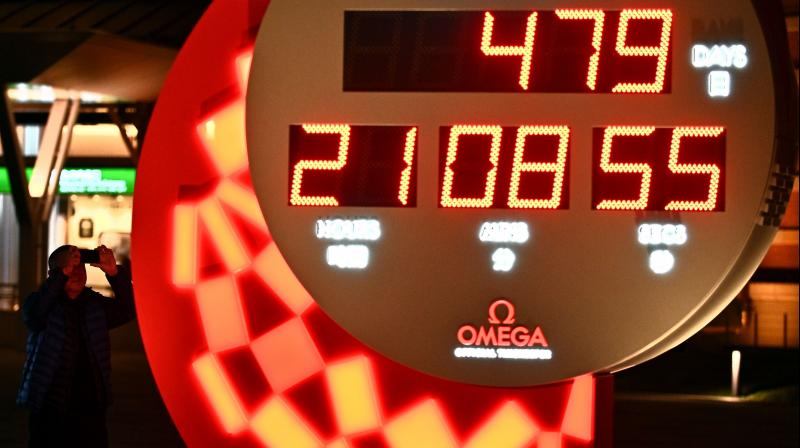 Countdown clock for the 2020 Tokyo Olympics has been reset. AFP Photo