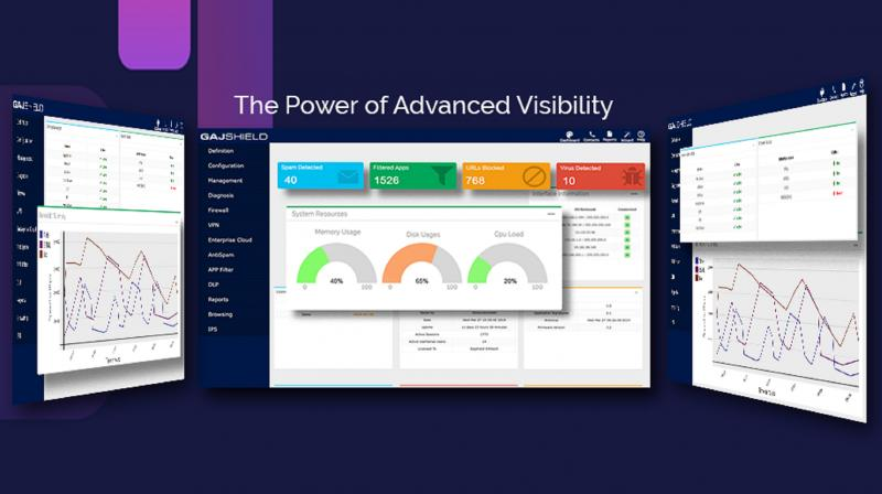 The new OS has the power of advanced Visibility to enhance firewall experience and is suited for Corporates, Enterprises and SME's.