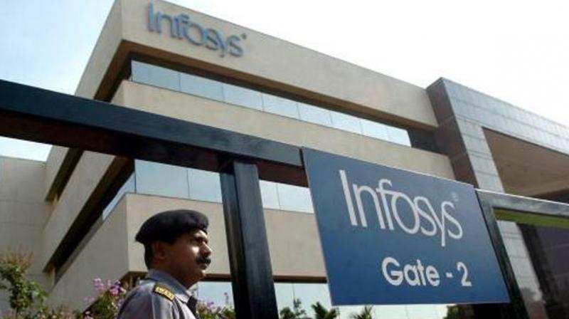 Shares of Infosys on Tuesday plummeted nearly 17 per cent marking their worst intraday fall in over six years.  (Photo: AFP)