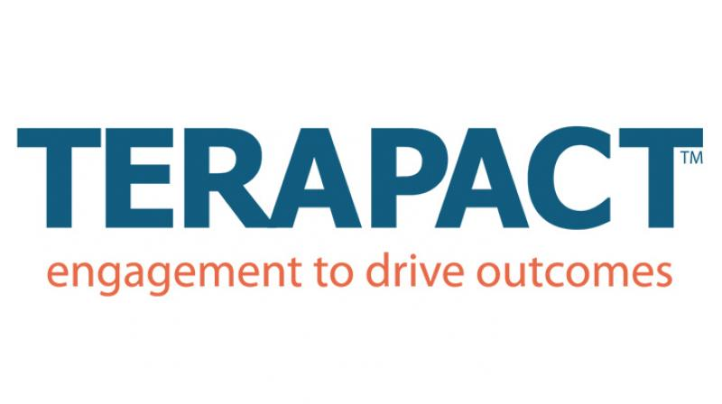Terapact collaborates with companies to help them solve problems around sales, customer engagement and loyalty.