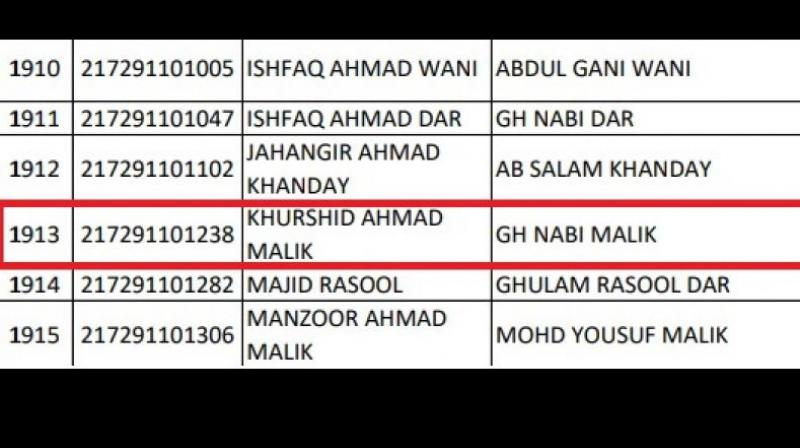 Khurshid Ahmad Malik, a BTech, had appeared for the written examination in June this year. (jkpolice.gov.in)