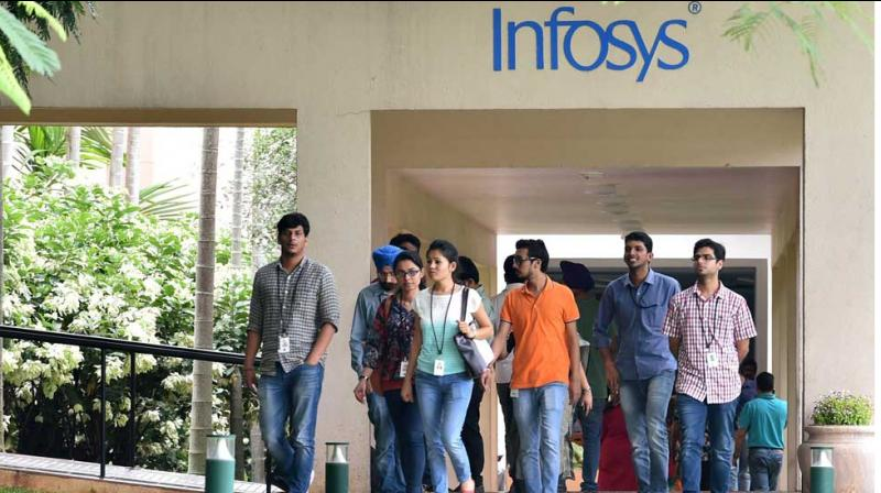 Prolonged lockdown may result in job cuts in IT industry. (PTI Photo)
