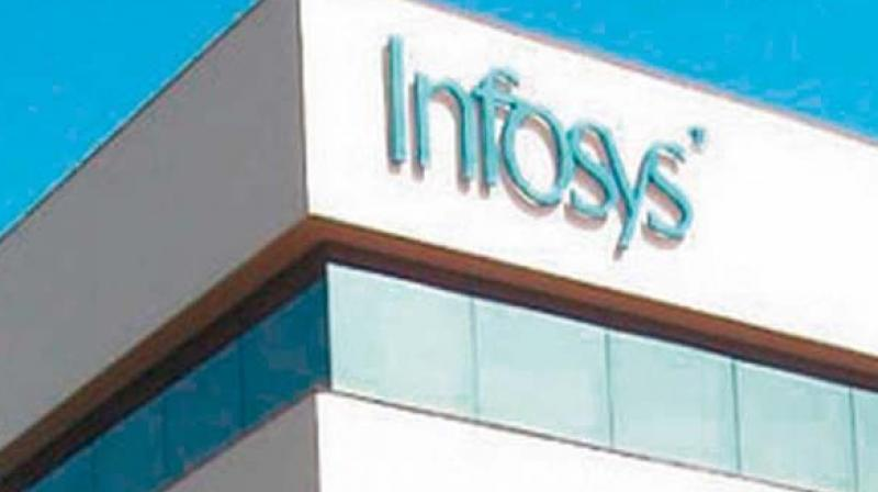 At the end of June 2017, Infosys had a total of 1,98,553 employees on its payroll.
