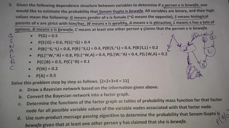 The unusual probability sum was part of the end-semester examination at IIT Guwahati. (Photo: Facebook)