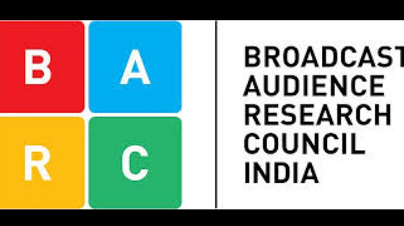 Broadcast Audience Research Council will be integrating TV and OOH TV viewership in its BARC India Media Workstation (BMW) software.
