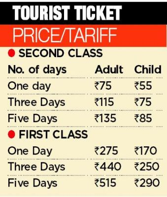 Soon, all-route pass at just Rs 500?