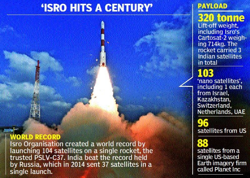 Isro now gearing up for missions to Mars, Venus