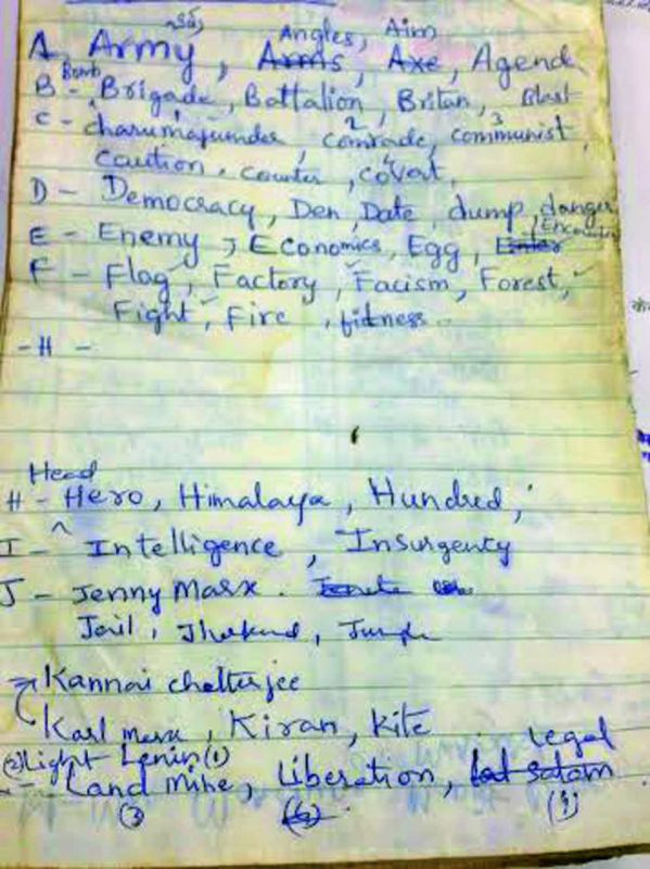 Study material recovered from schools run in jungles for young recruits.
