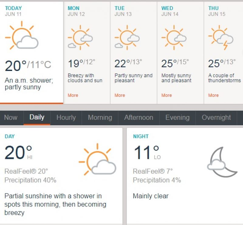(Photo: Screengrab from accuweather website)