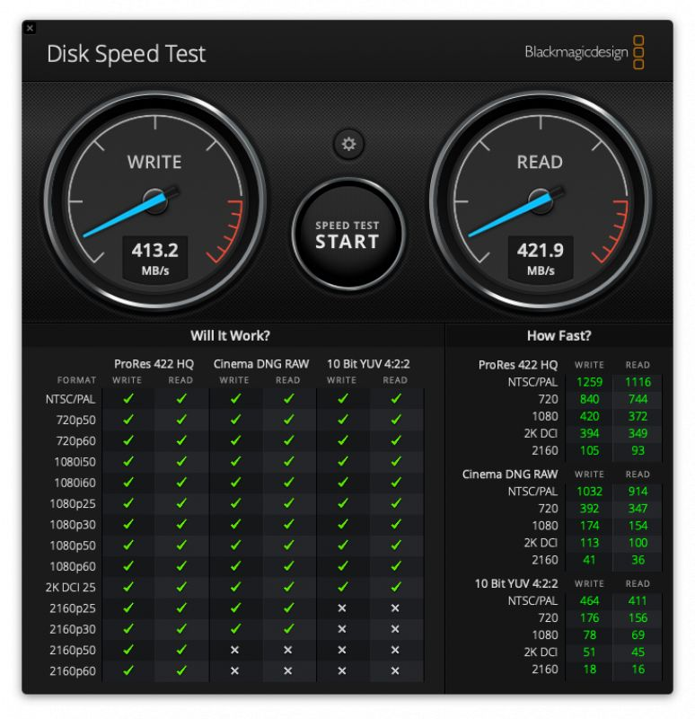 LaCie Portable SSD Benchmarks