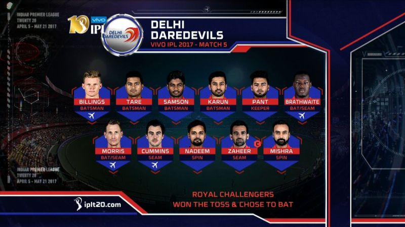 IPL 2017, Delhi Daredevils, Rpyal Challengers Bangalore, DD Team