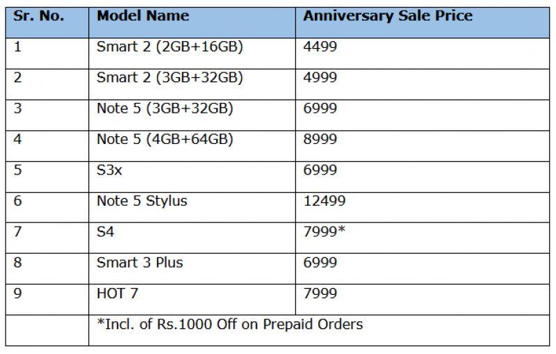 Infinix 2 year anniversary offers