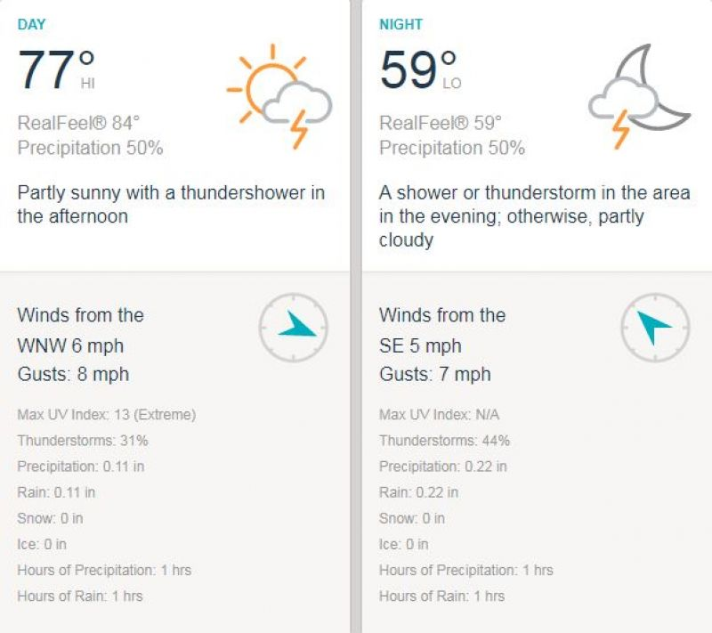 P O Screengrab From Accuweather Com