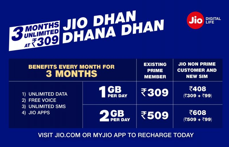 Source: Reliance Jio Twitter handle.