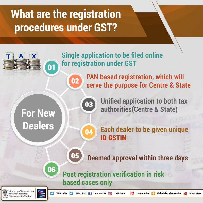 GST registration procedure further simplified.