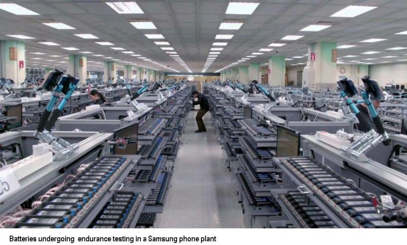 Samsung battery test