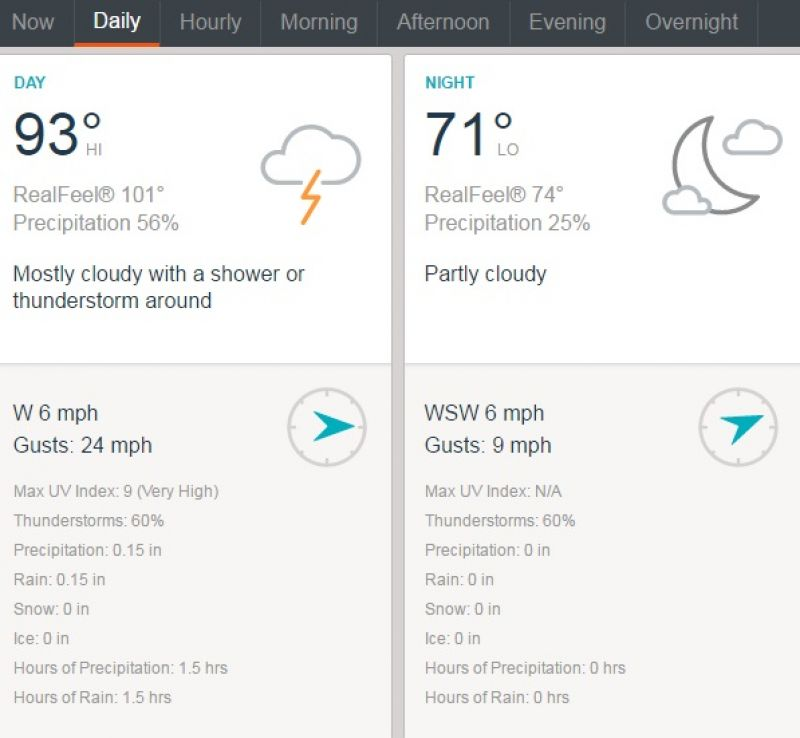 (Photo: Screengrab from accuweather.com)