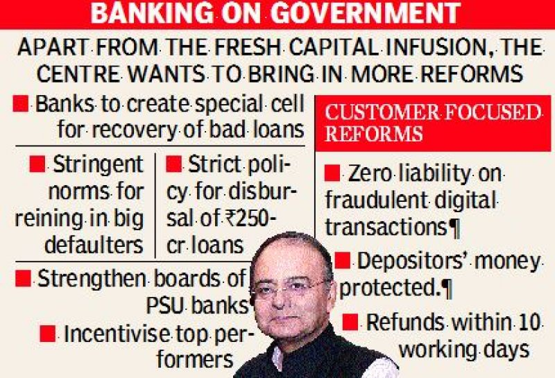 Government to infuse Rs 1 lakh crore into PSBs this fiscal: Jaitley