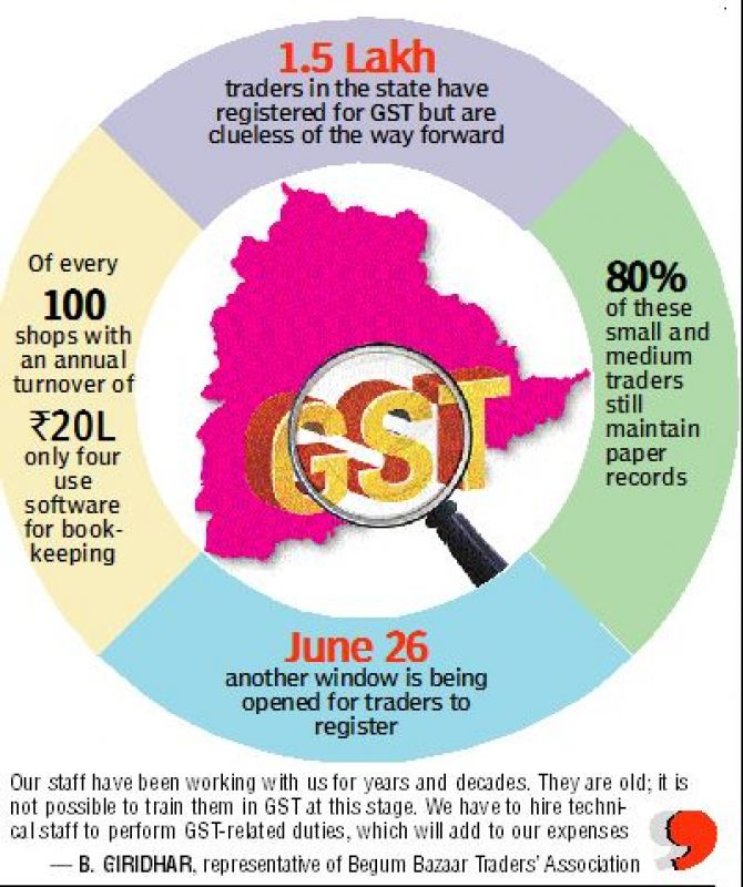 GST traders