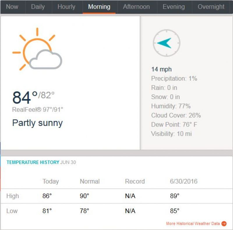 Weather report for North Sound, Antigua. (Photo: Screengrab/ Accuweather)