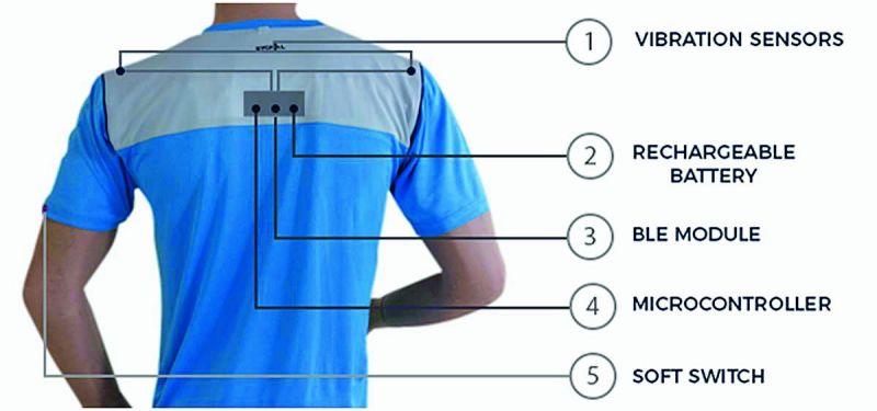 Smart T-shirt!