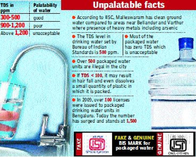 Bengaluru Canned Water Can Give You Cancer