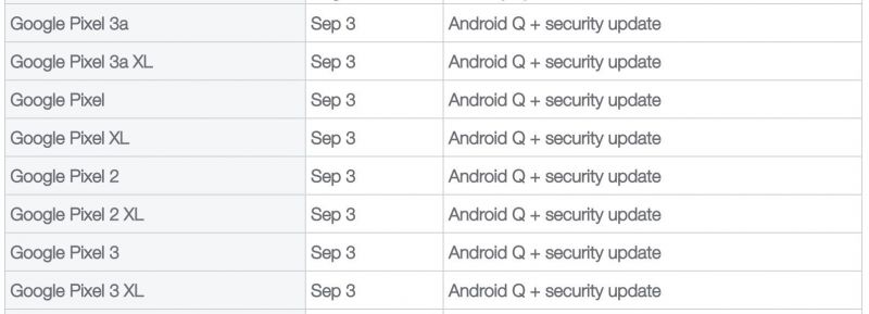 Pixel series Android 10 update