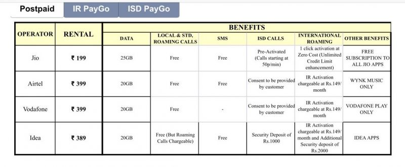 Postpaid plans