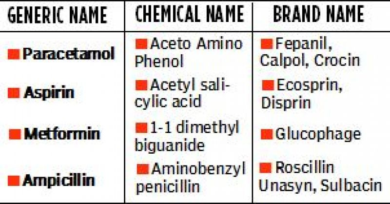 ciplox 500 medicine use in hindi