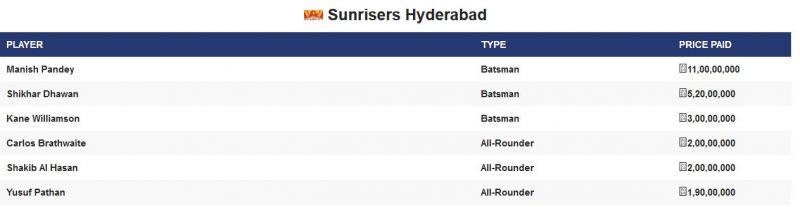 (Photo: Screengrab / IPL)