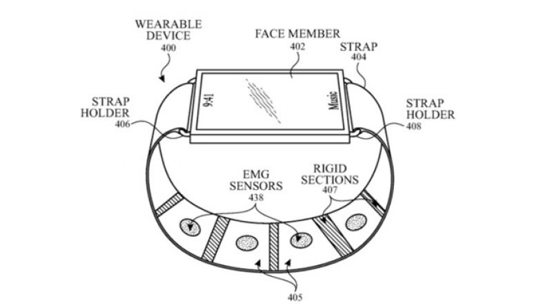Apple watch new patents