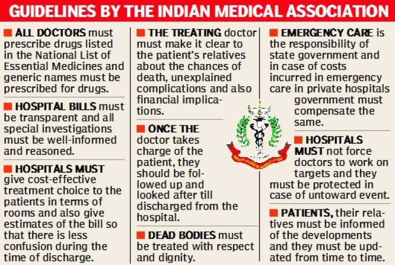 Guidelines by the Indian Medical Association